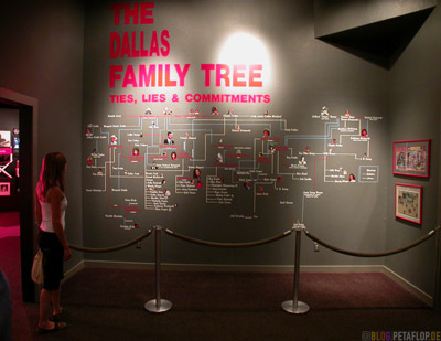 The-Dallas-Family-Tree-Dallas-Legends-Exhibit-Museum-Southfork-Ranch-Dallas-TV-series-Serie-Dallas-Texas-TX-USA-DSCN7638.jpg