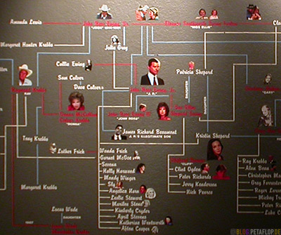 The-Dallas-Family-Tree-J-R-Ewings-lovers-liaisons-Dallas-Legends-Exhibit-Museum-Southfork-Ranch-Dallas-TV-series-Serie-Dallas-Texas-TX-USA-DSCN7641.jpg